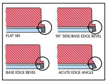 ski-edge-profile